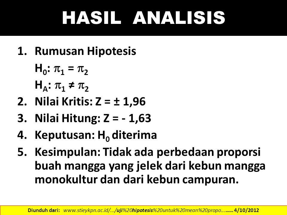 HASIL ANALISIS Rumusan Hipotesis H0: 1 = 2 HA: 1 ≠ 2