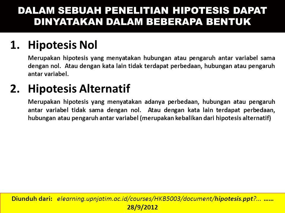 Hipotesis Nol Hipotesis Alternatif