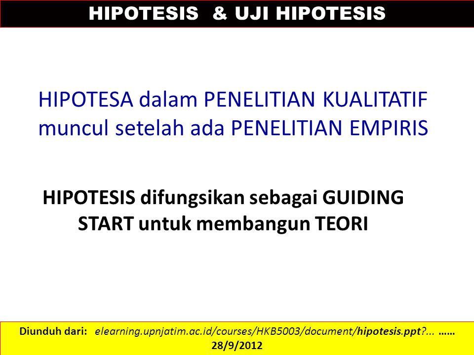 HIPOTESIS difungsikan sebagai GUIDING START untuk membangun TEORI