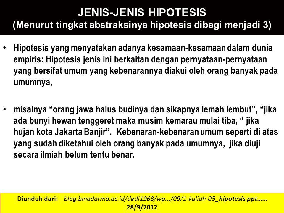 JENIS-JENIS HIPOTESIS (Menurut tingkat abstraksinya hipotesis dibagi menjadi 3)