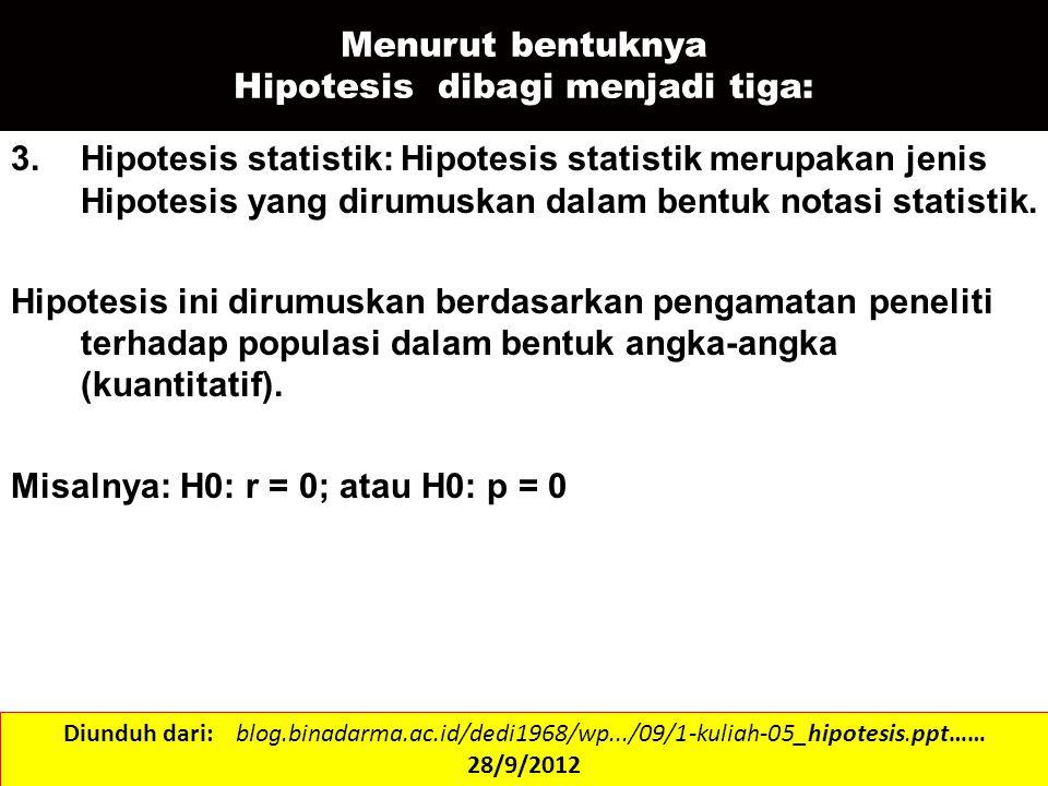 Menurut bentuknya Hipotesis dibagi menjadi tiga: