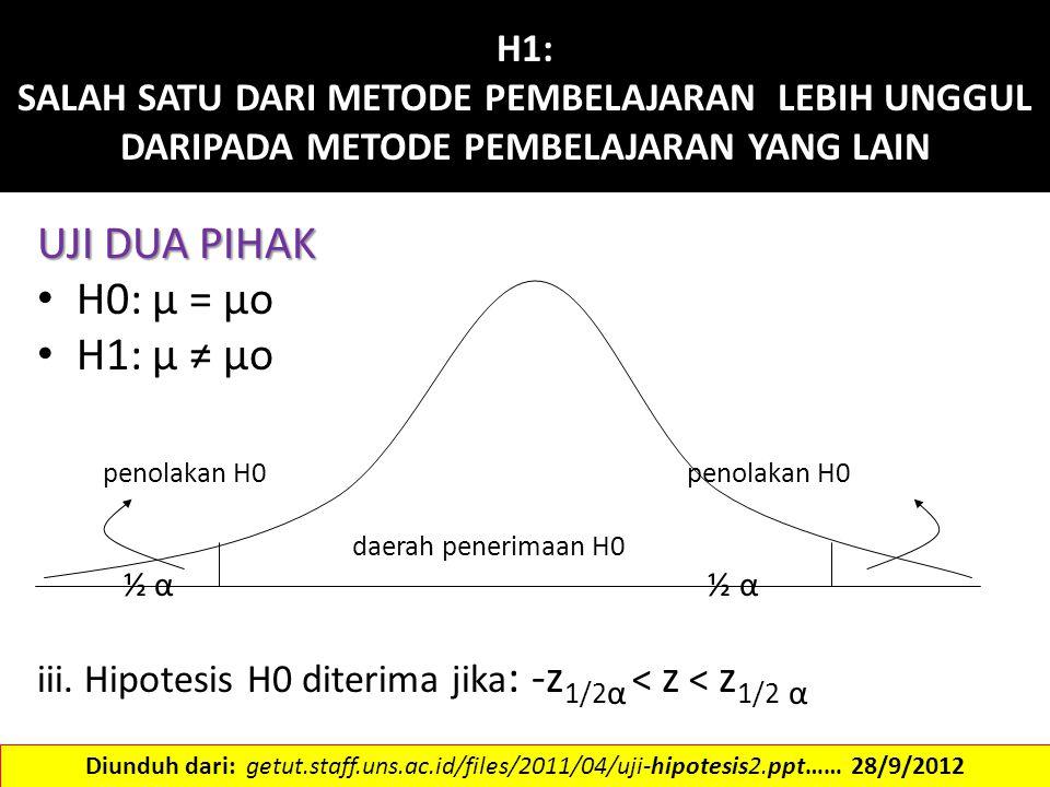 UJI DUA PIHAK H0: μ = μo H1: μ ≠ μo