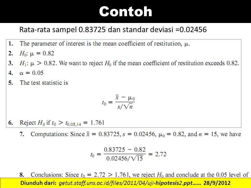 Contoh Rata-rata sampel 0.83725 dan standar deviasi =0.02456