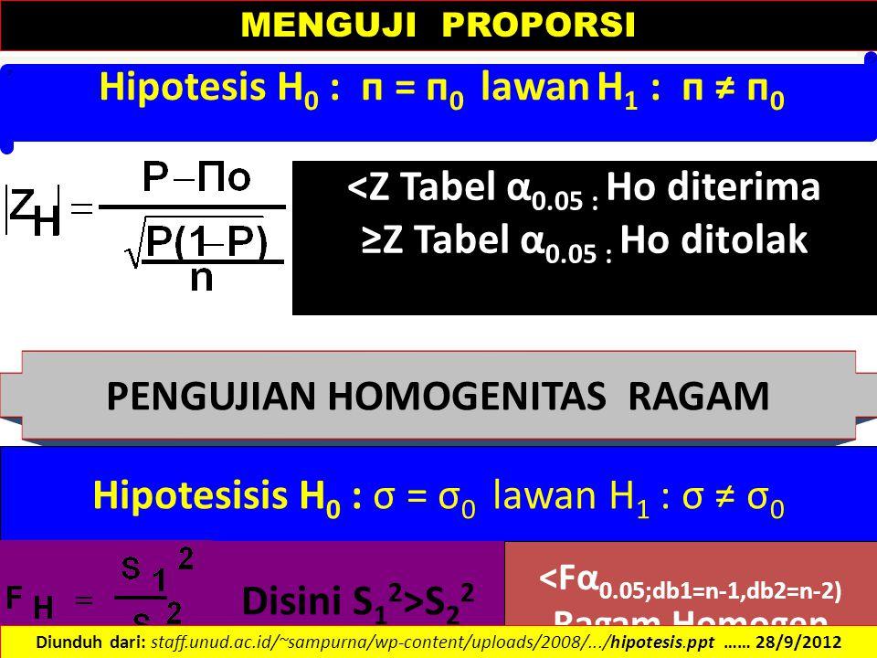 Hipotesis H0 : п = п0 lawan H1 : п ≠ п0