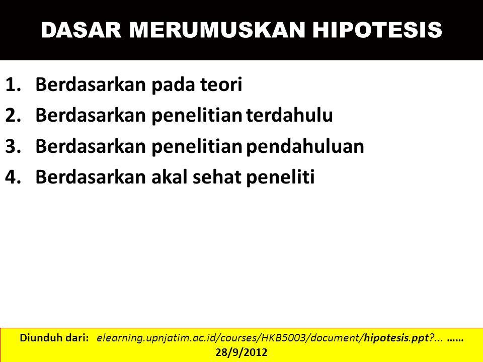 DASAR MERUMUSKAN HIPOTESIS