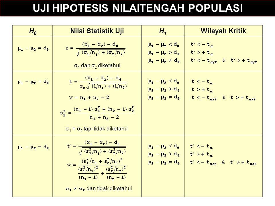 UJI HIPOTESIS NILAITENGAH POPULASI