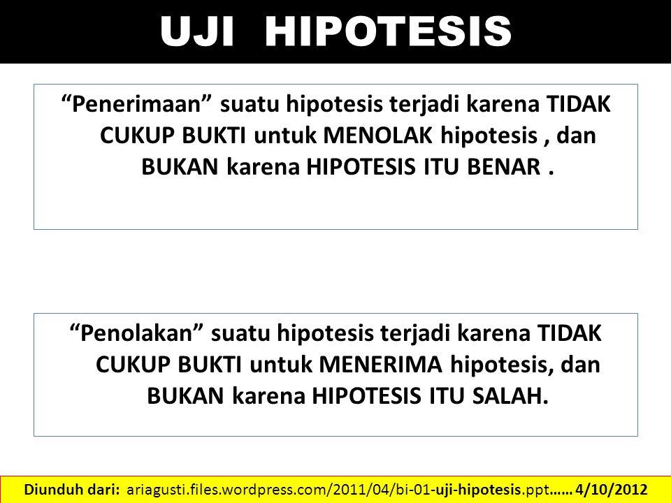UJI HIPOTESIS Penerimaan suatu hipotesis terjadi karena TIDAK CUKUP BUKTI untuk MENOLAK hipotesis , dan BUKAN karena HIPOTESIS ITU BENAR .