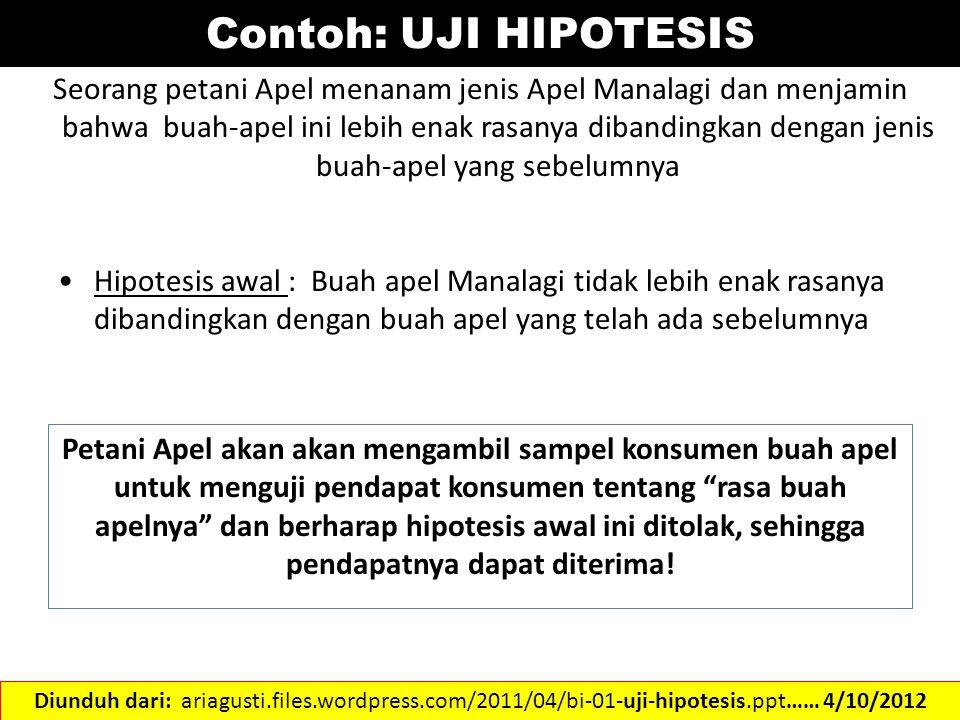 Contoh: UJI HIPOTESIS
