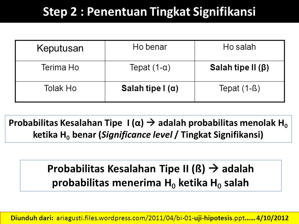 Step 2 : Penentuan Tingkat Signifikansi