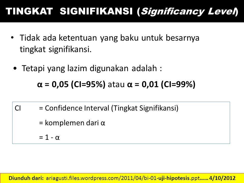 TINGKAT SIGNIFIKANSI (Significancy Level)