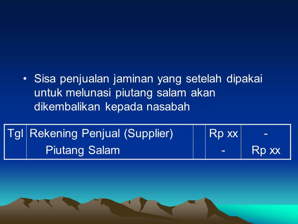 Sisa penjualan jaminan yang setelah dipakai untuk melunasi piutang salam akan dikembalikan kepada nasabah