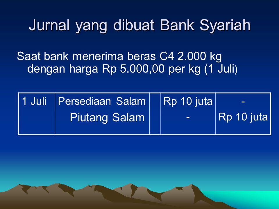 Jurnal yang dibuat Bank Syariah