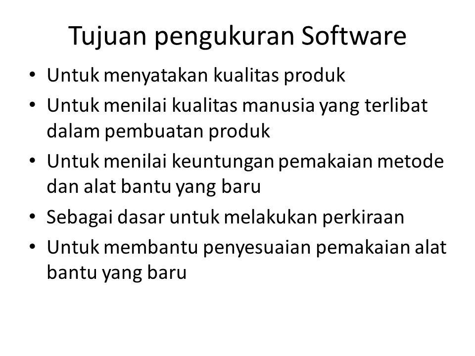 Tujuan pengukuran Software