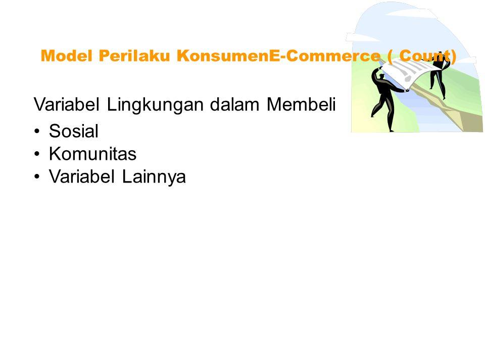 Variabel Lingkungan dalam Membeli Sosial Komunitas Variabel Lainnya