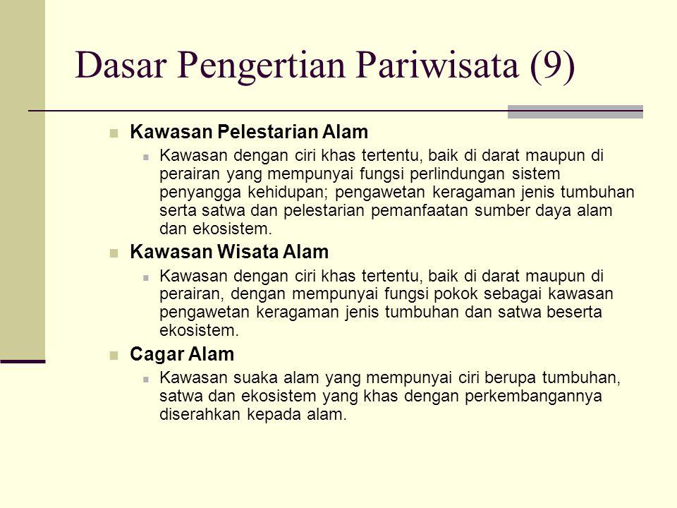 Dasar Pengertian Pariwisata (9)