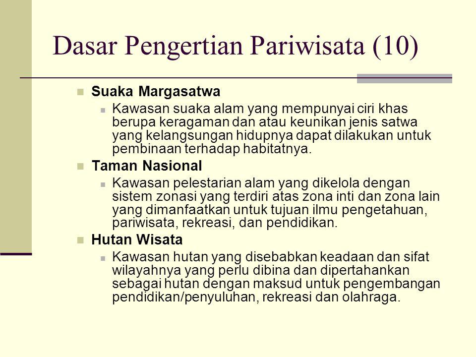 Dasar Pengertian Pariwisata (10)