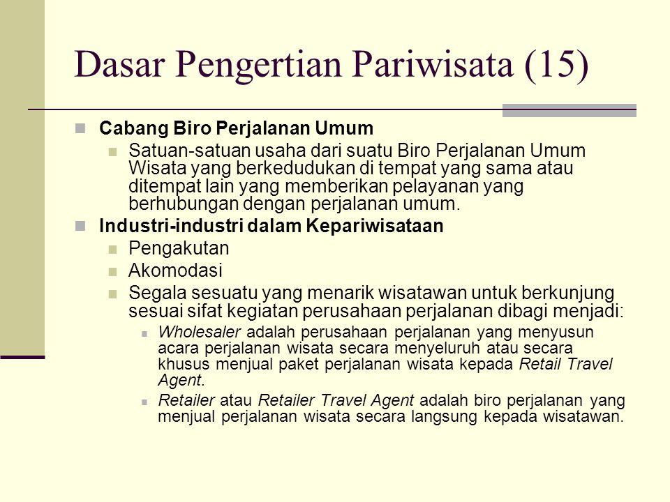 Dasar Pengertian Pariwisata (15)