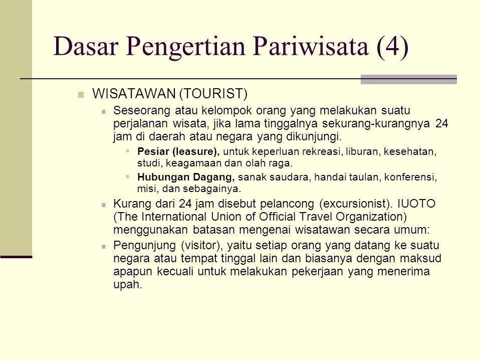 Dasar Pengertian Pariwisata (4)