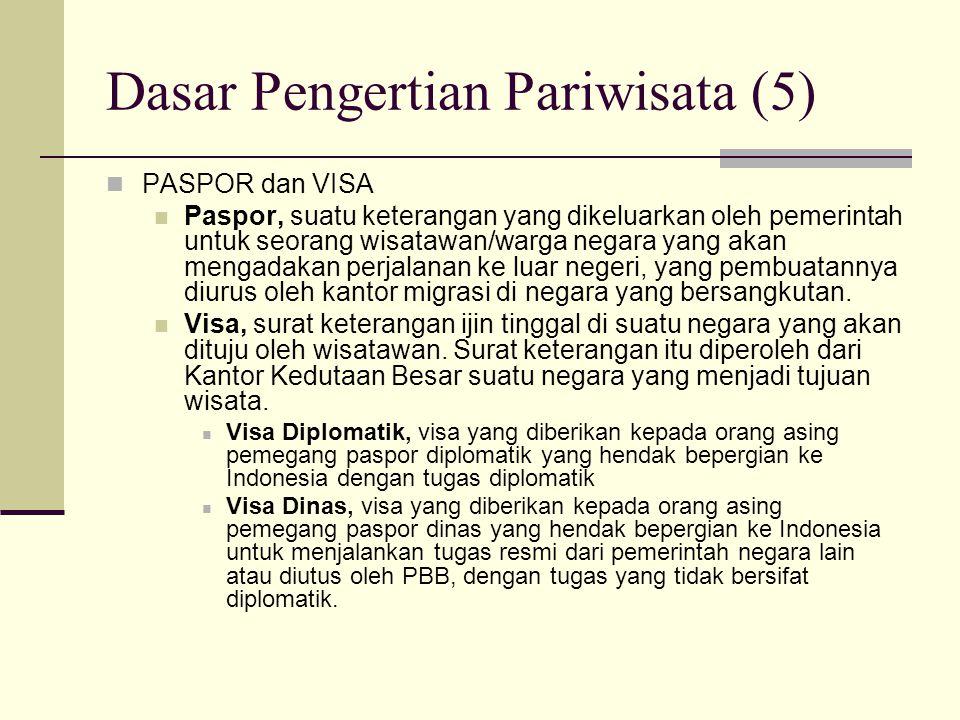 Dasar Pengertian Pariwisata (5)