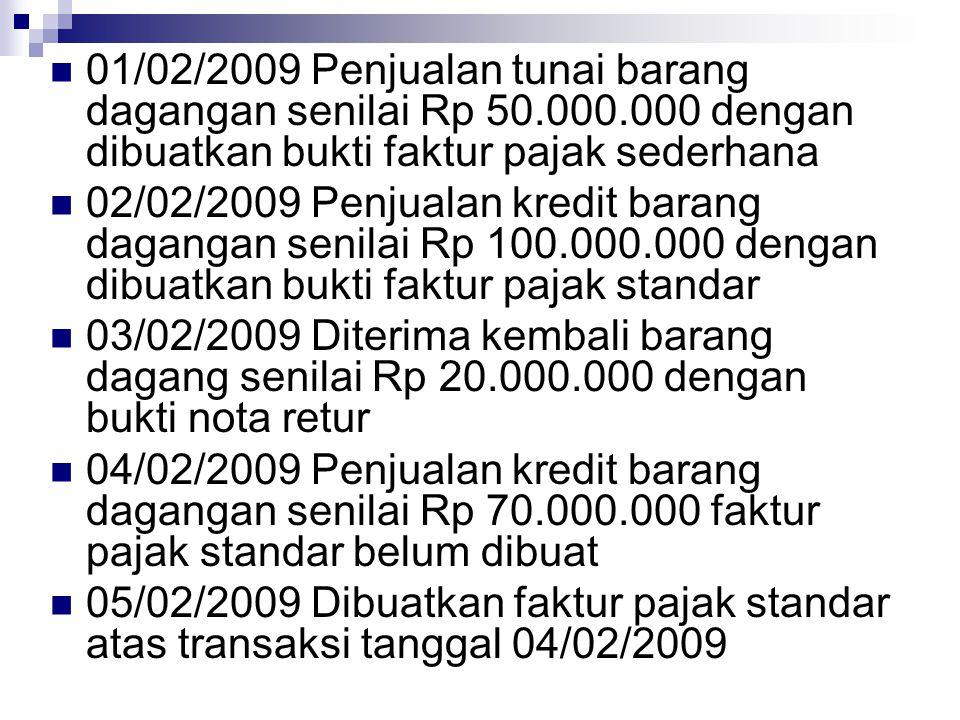 01/02/2009 Penjualan tunai barang dagangan senilai Rp 50. 000