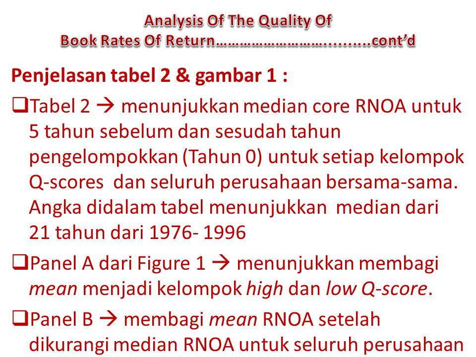 Penjelasan tabel 2 & gambar 1 :
