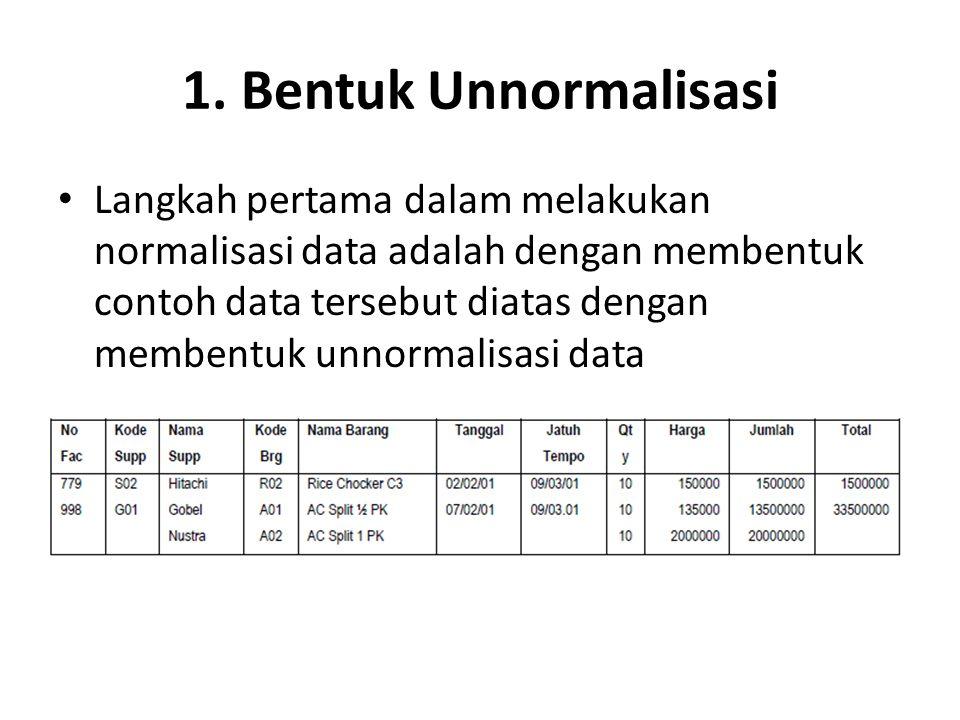 1. Bentuk Unnormalisasi