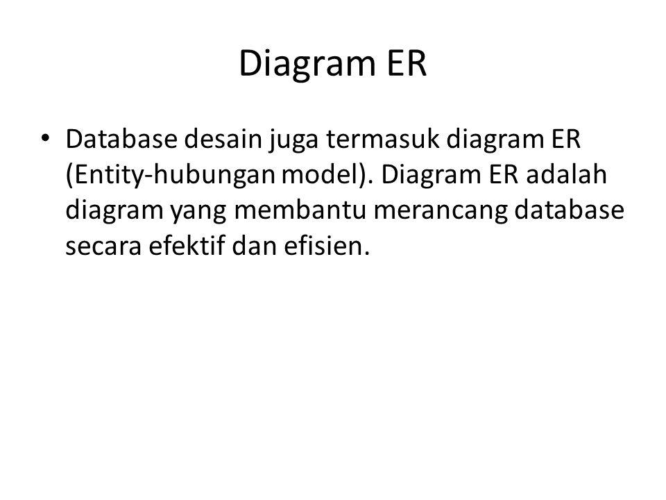 Diagram ER