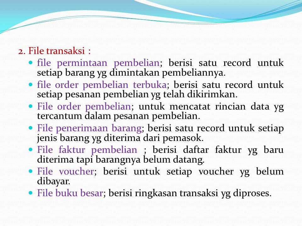 2. File transaksi : file permintaan pembelian; berisi satu record untuk setiap barang yg dimintakan pembeliannya.