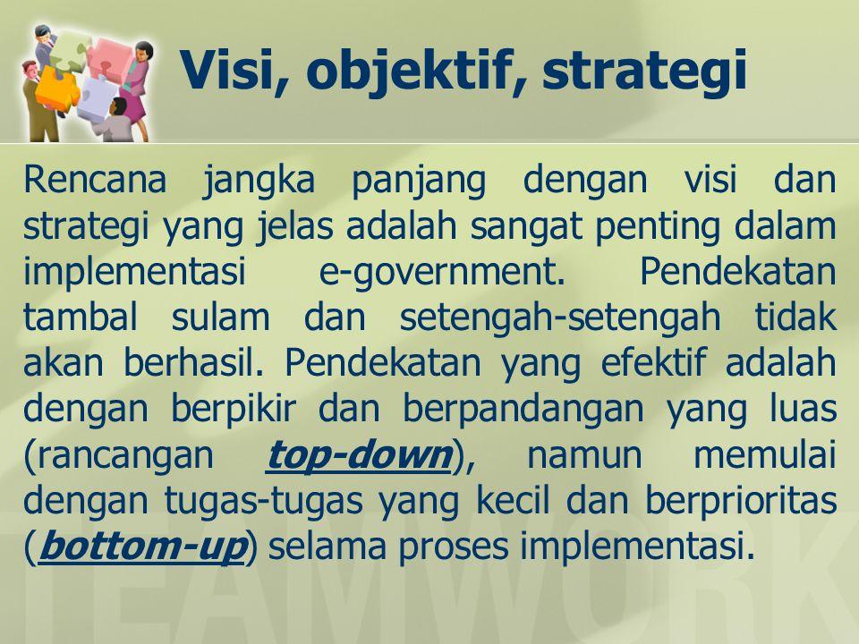Visi, objektif, strategi