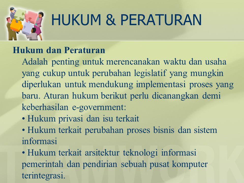 HUKUM & PERATURAN