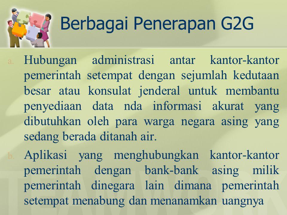 Berbagai Penerapan G2G