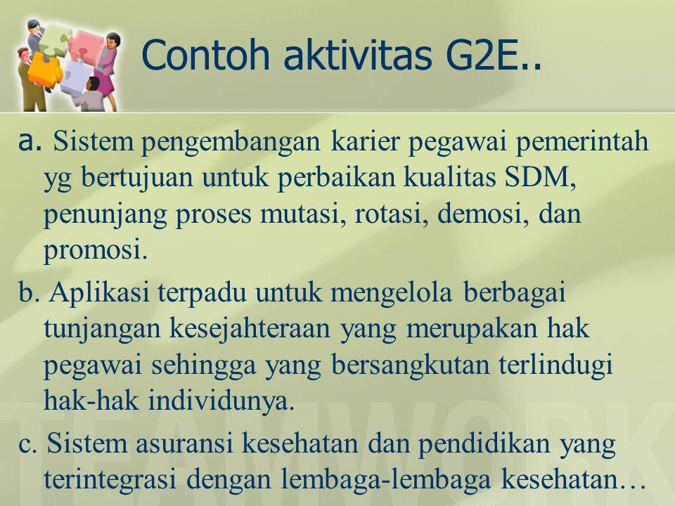 Contoh aktivitas G2E..