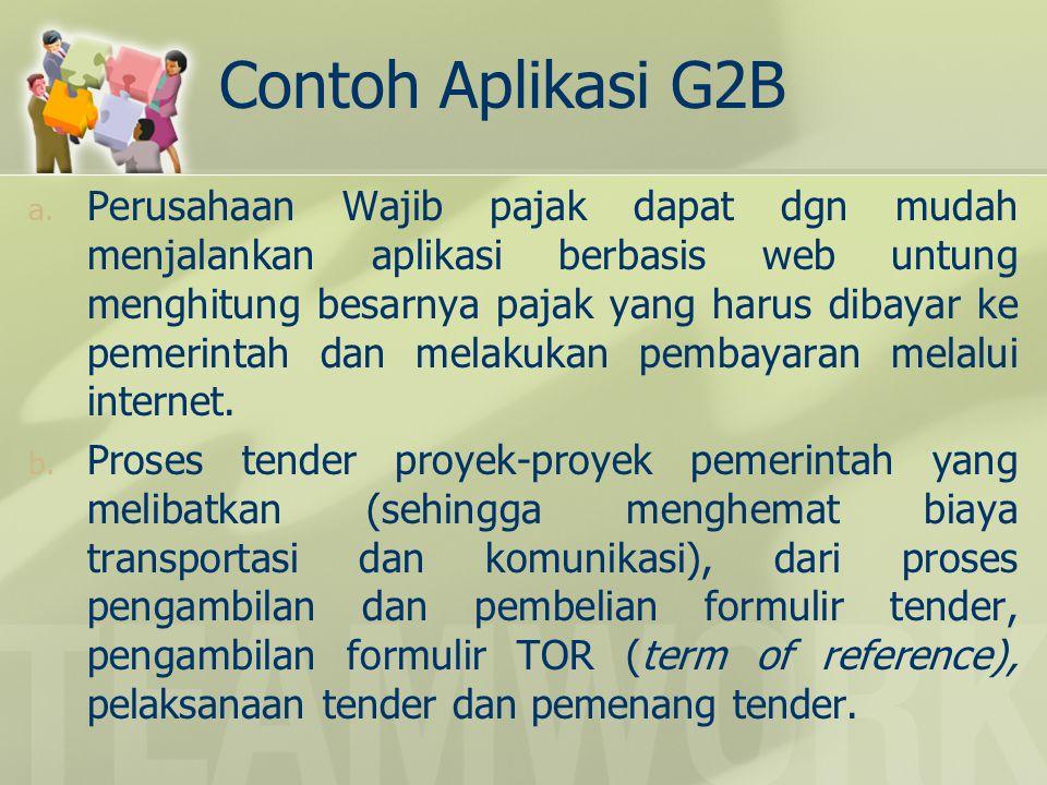 Contoh Aplikasi G2B