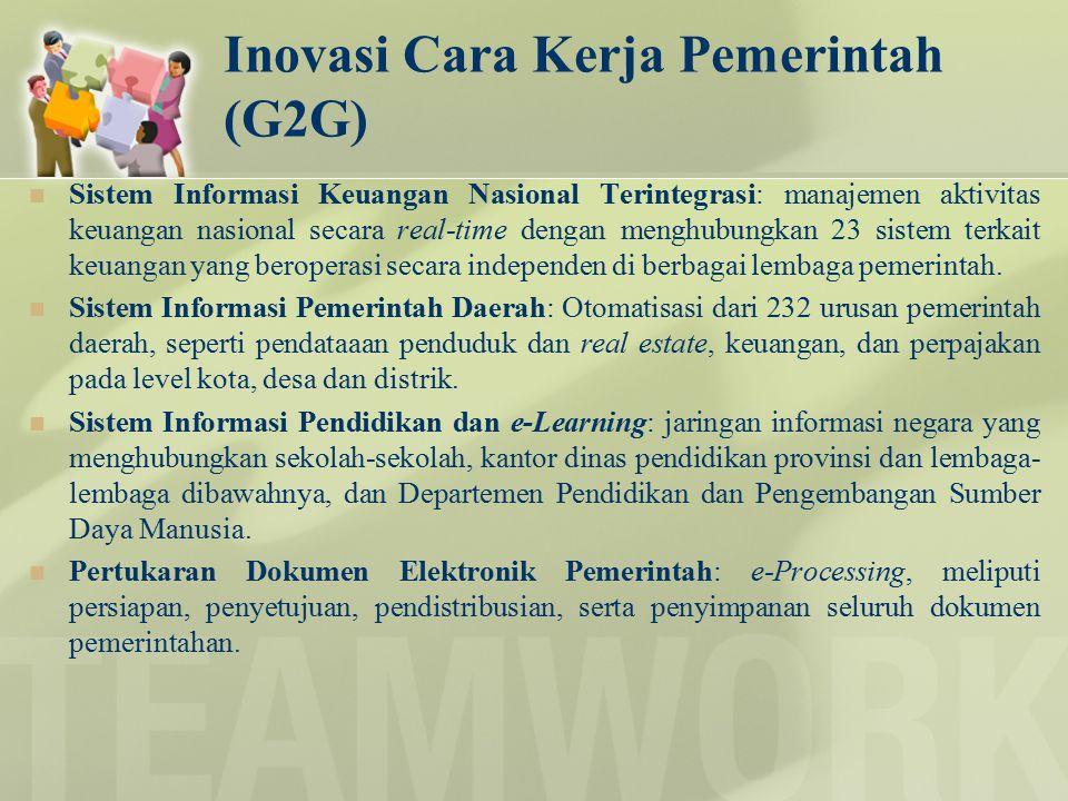 Inovasi Cara Kerja Pemerintah (G2G)