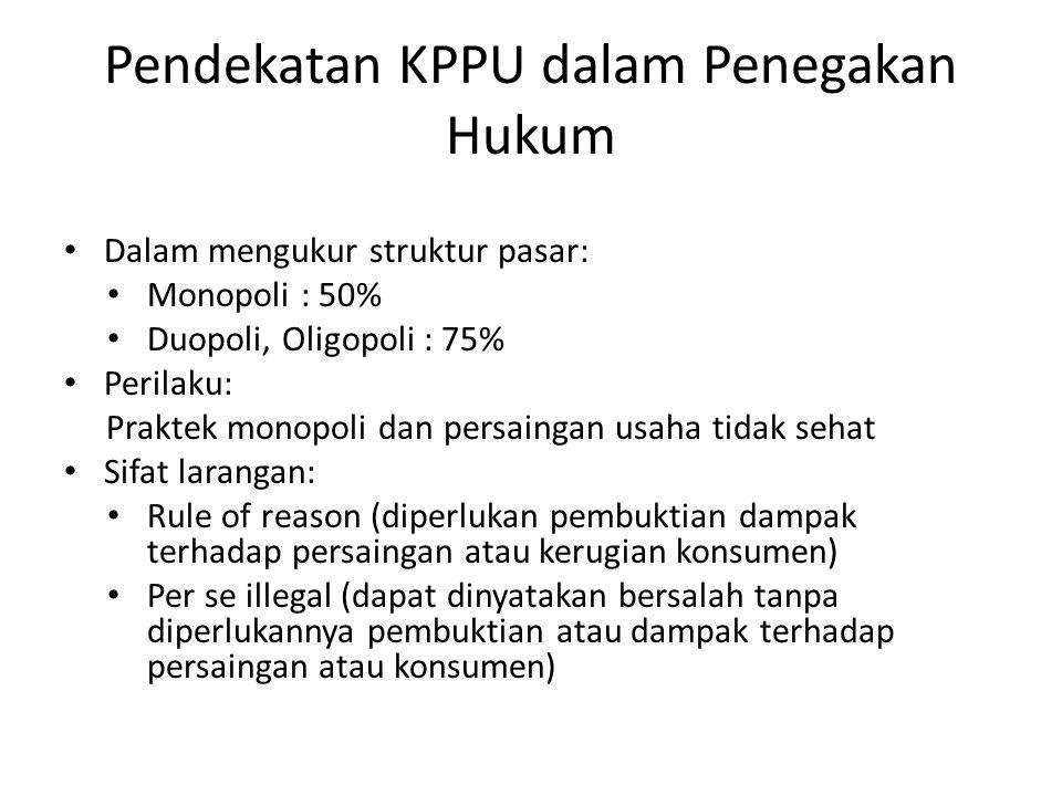 Pendekatan KPPU dalam Penegakan Hukum