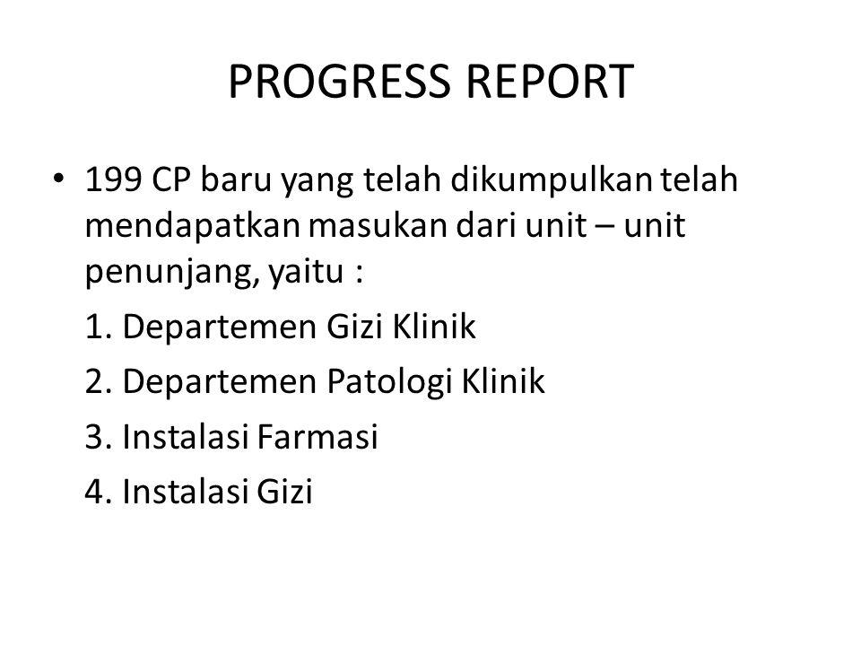 PROGRESS REPORT 199 CP baru yang telah dikumpulkan telah mendapatkan masukan dari unit – unit penunjang, yaitu :