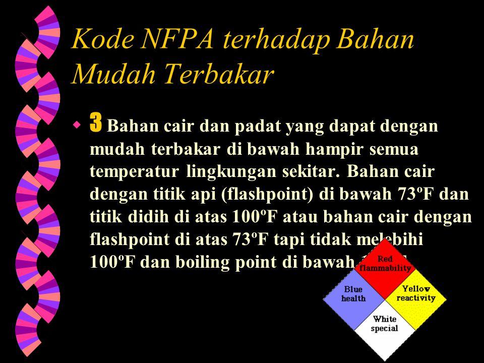 Kode NFPA terhadap Bahan Mudah Terbakar