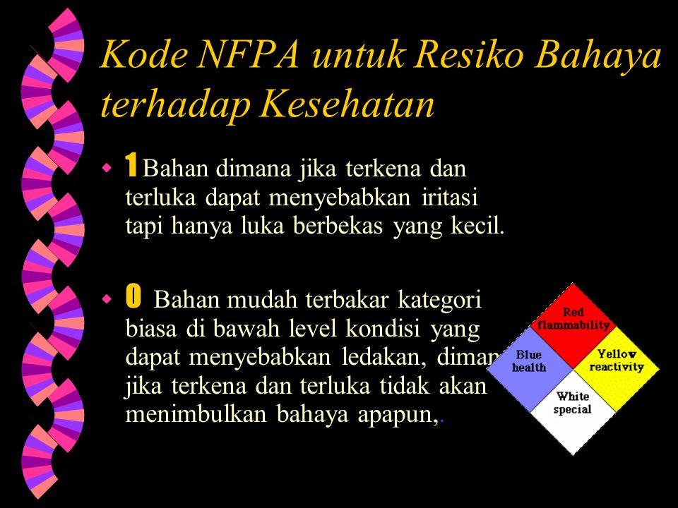 Kode NFPA untuk Resiko Bahaya terhadap Kesehatan