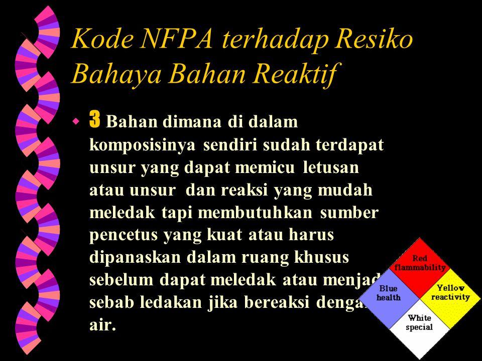 Kode NFPA terhadap Resiko Bahaya Bahan Reaktif
