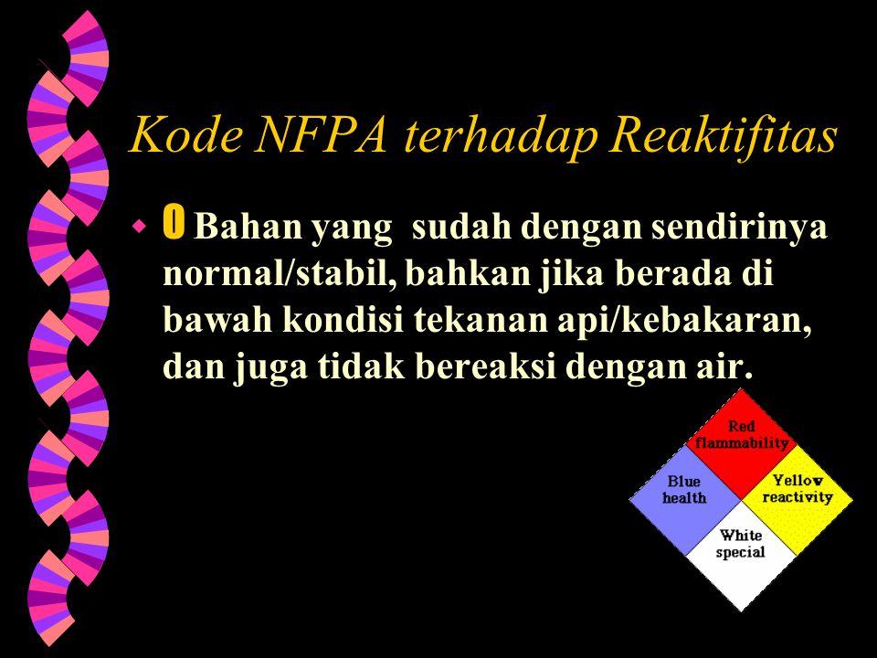 Kode NFPA terhadap Reaktifitas