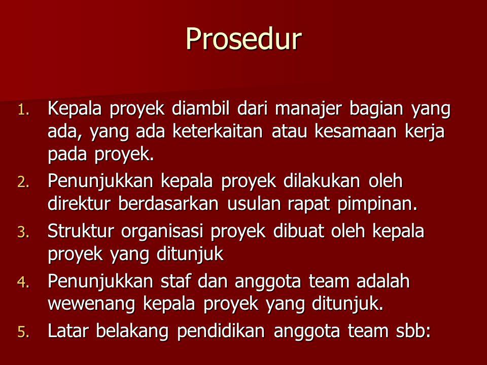 Prosedur Kepala proyek diambil dari manajer bagian yang ada, yang ada keterkaitan atau kesamaan kerja pada proyek.
