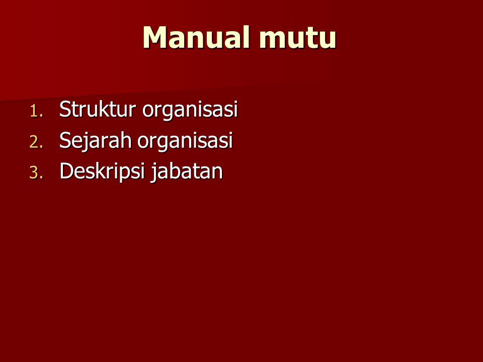 Manual mutu Struktur organisasi Sejarah organisasi Deskripsi jabatan