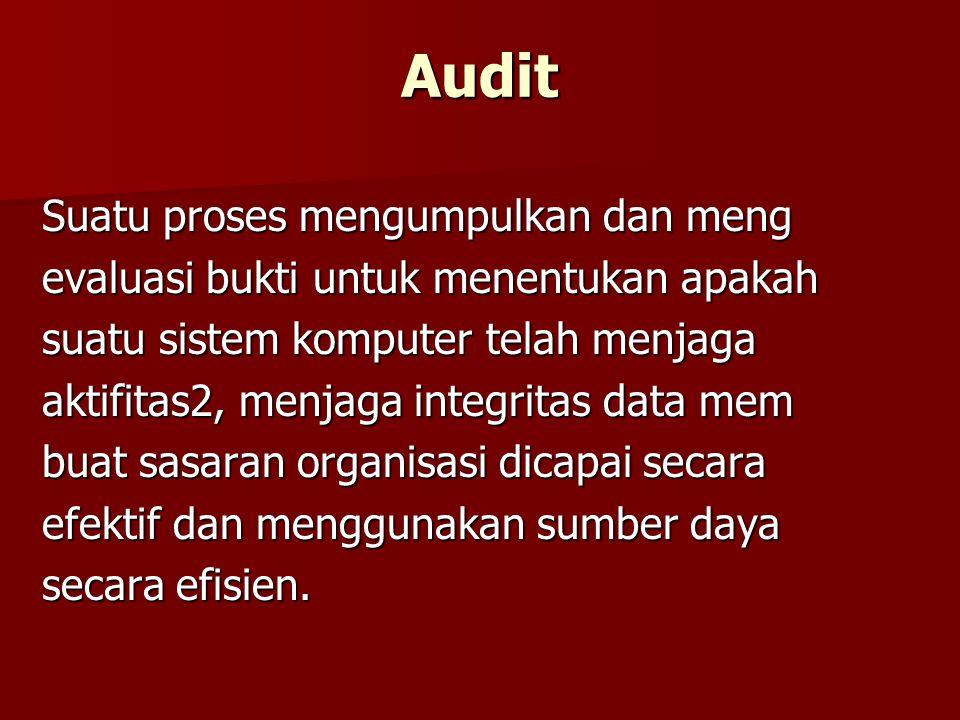 Audit Suatu proses mengumpulkan dan meng