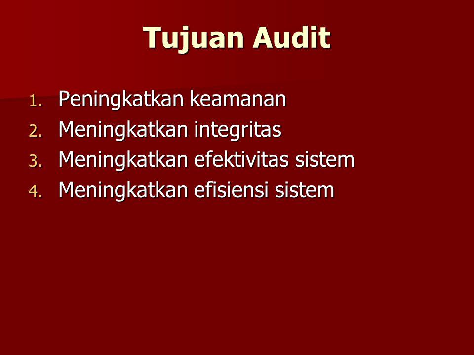 Tujuan Audit Peningkatkan keamanan Meningkatkan integritas
