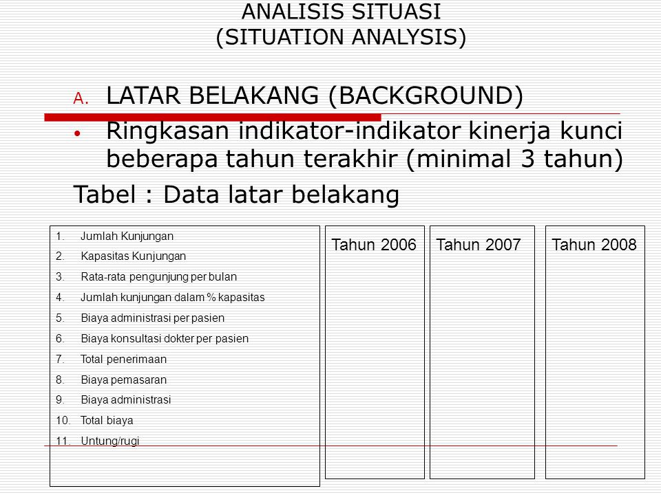 ANALISIS SITUASI (SITUATION ANALYSIS)‏