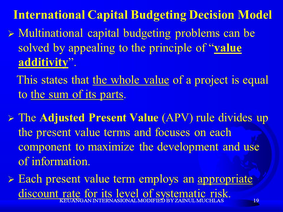 International Capital Budgeting Decision Model