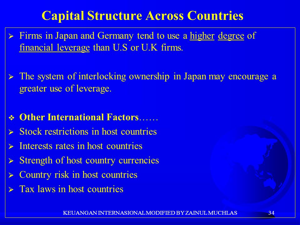 Capital Structure Across Countries