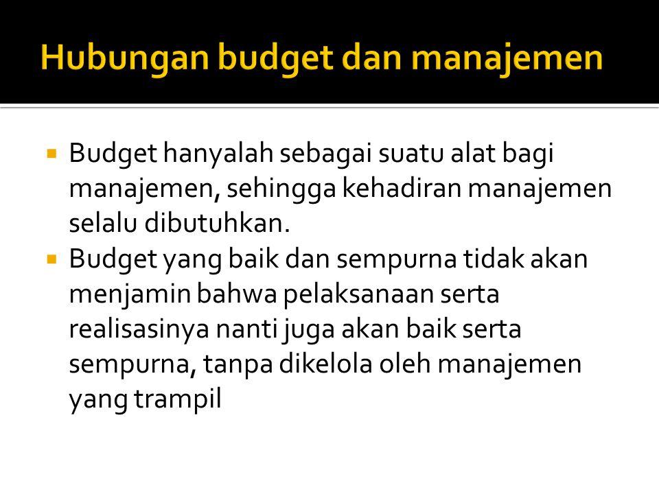 Hubungan budget dan manajemen