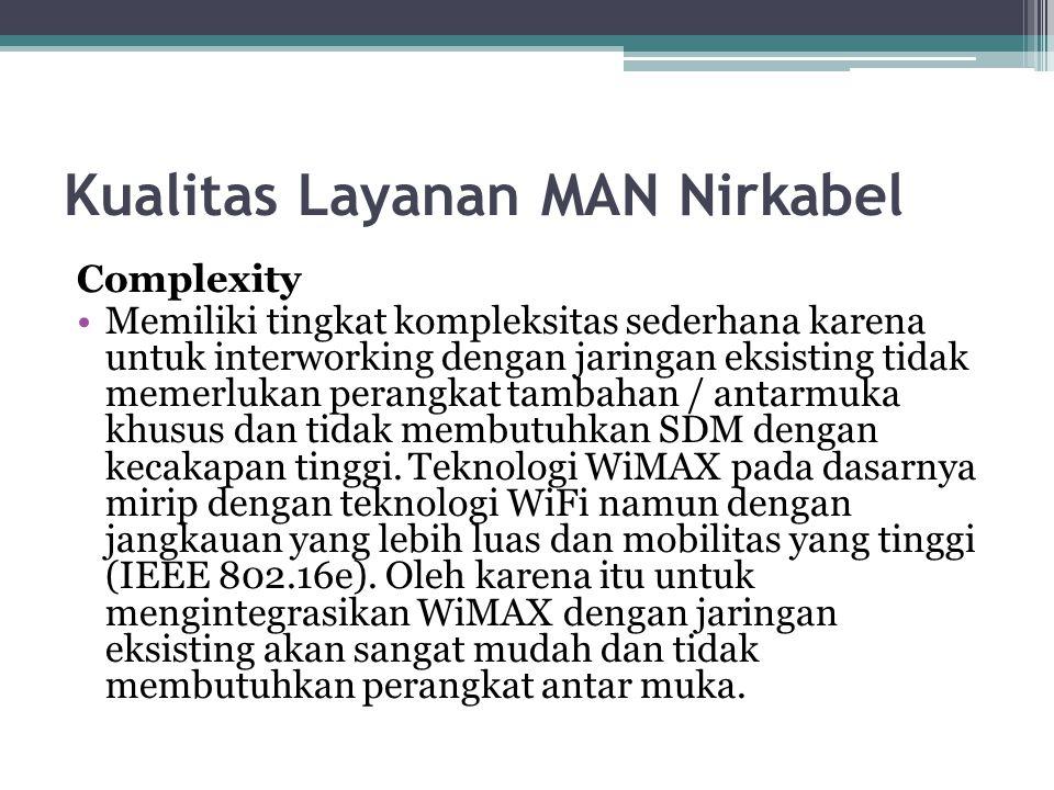 Kualitas Layanan MAN Nirkabel