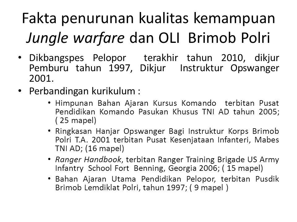 Fakta penurunan kualitas kemampuan Jungle warfare dan OLI Brimob Polri